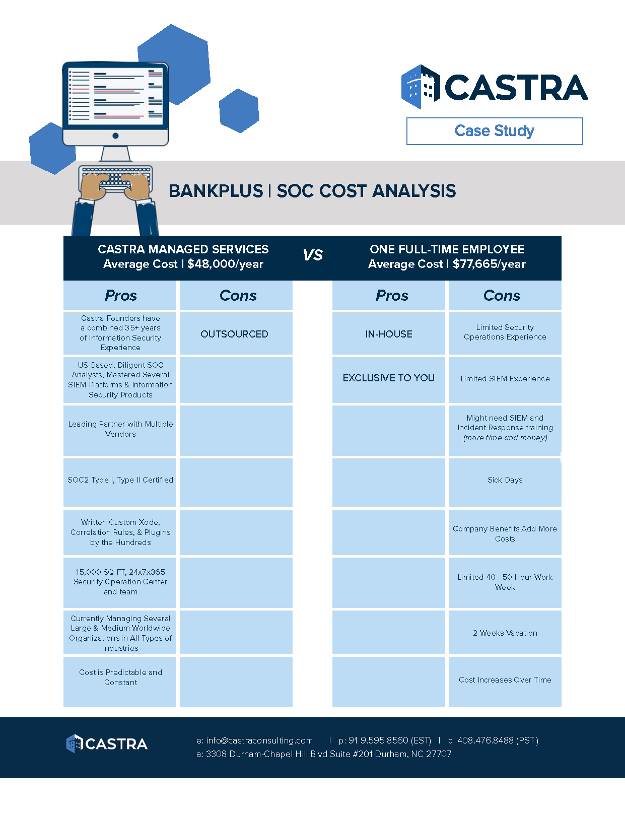 Castra_CaseStudy-BankPlus-SOCCost